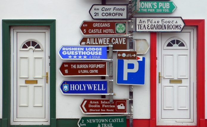 Irish Place Names Example