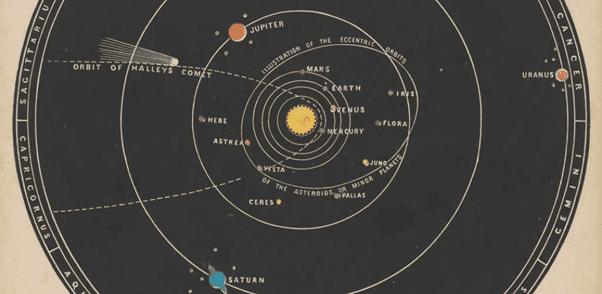 victorian astronomy diagram